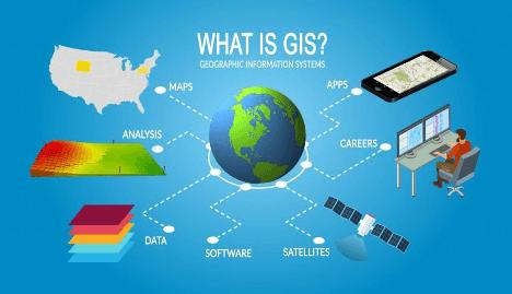 Infographic: GISGeography https://gisgeography.com
